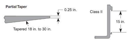 Fork, ITA Class II, 5500 lb. Capacity, Partial Taper