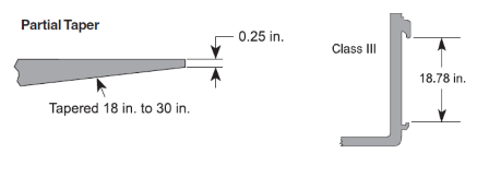 Fork, ITA Class III, 36 in., 6000 lb. Capacity, Partial Taper