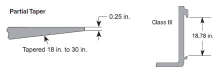 Fork, ITA Class III, 6500 lb. Capacity, Partial Taper